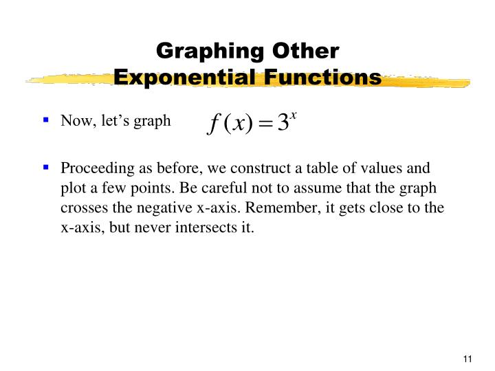 Graphing Other
