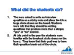 what did the students do