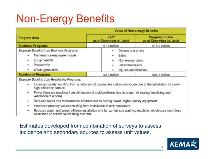 Non-Energy Benefits