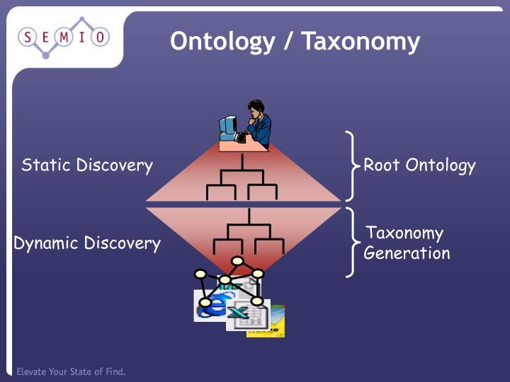 Ontology taxonomy