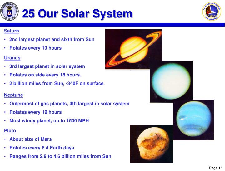 25 Our Solar System