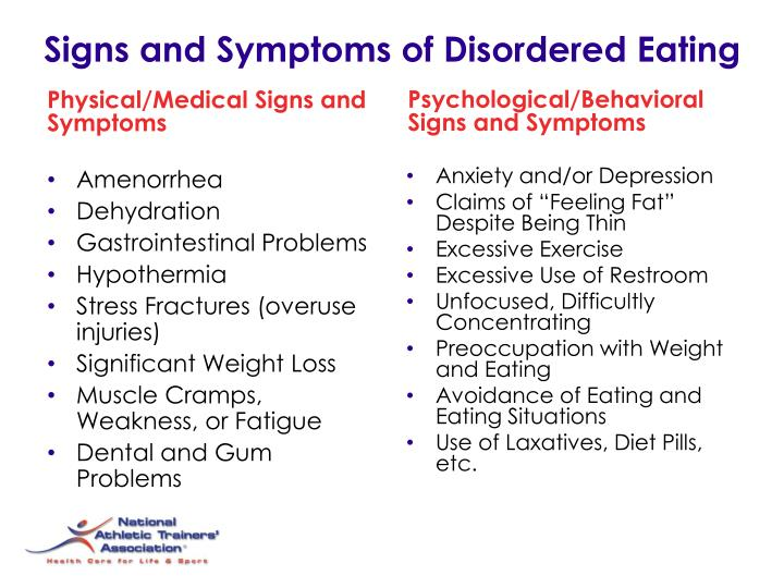 warning signs and symptoms national eating disorders