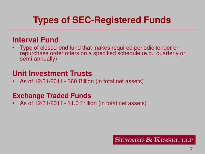 Types of SEC-Registered Funds