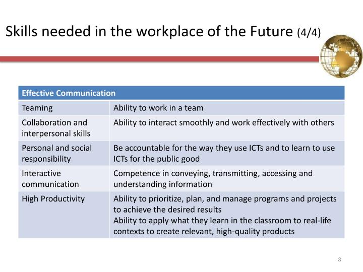 Skills needed in the workplace of the Future