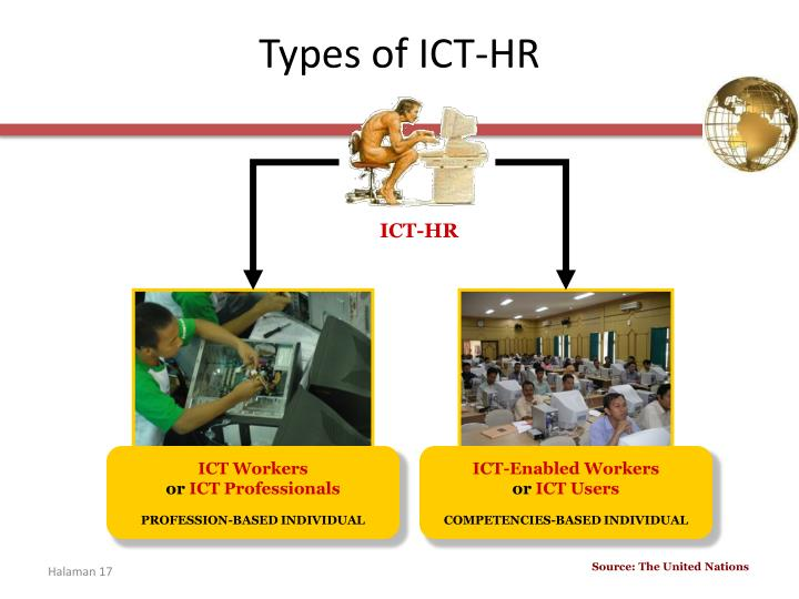 Types of ICT