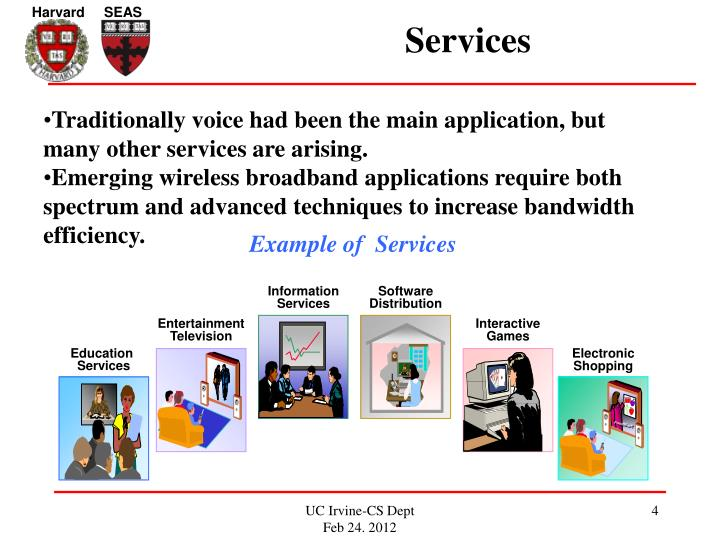 Example of  Services