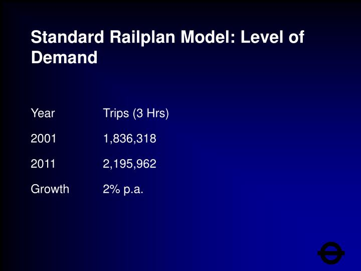Standard Railplan Model: Level of Demand