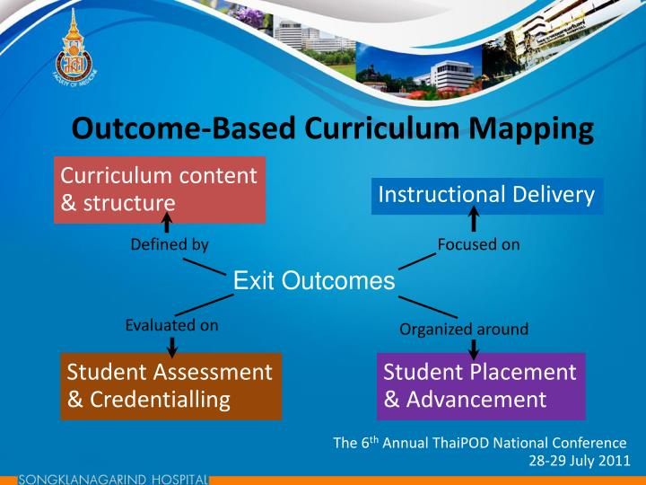 Outcome-Based Curriculum Mapping