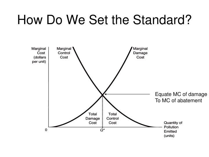 How Do We Set the Standard?