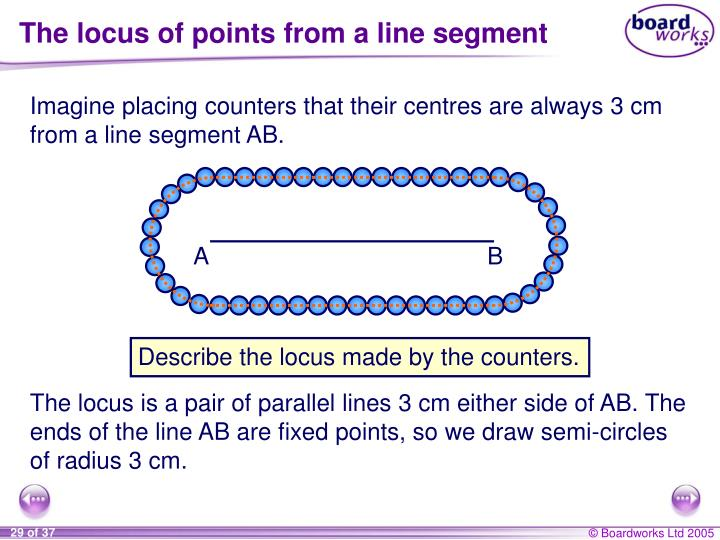 The locus of points from a line segment