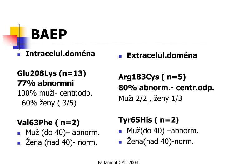 Intracelul.doména