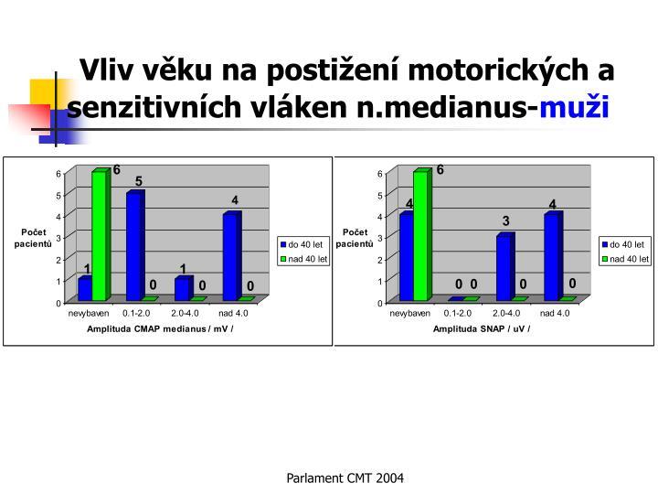 Vliv věku na postižení motorických a senzitivních vláken n.medianus-