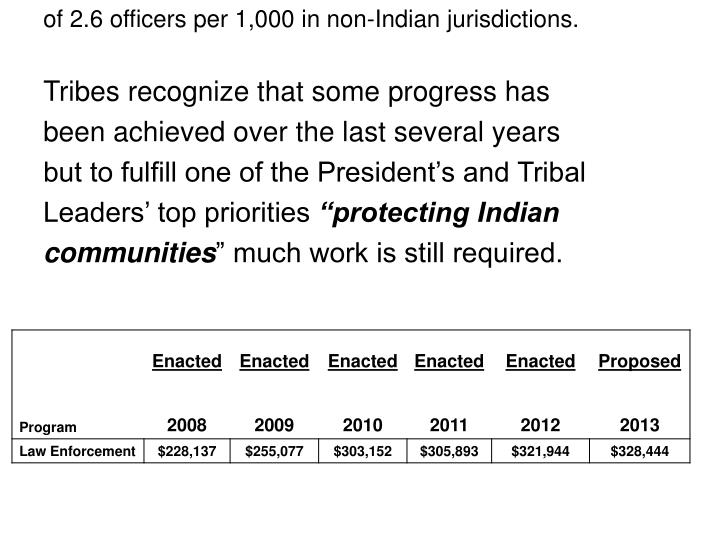 of 2.6 officers per 1,000 in non-Indian jurisdictions.