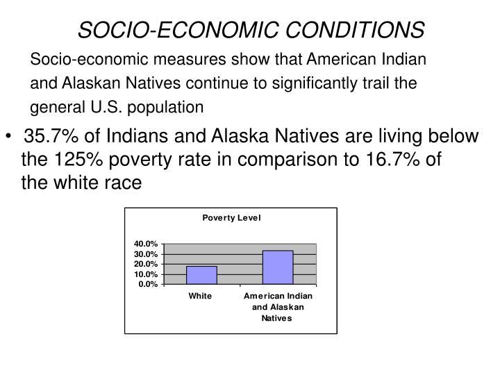 Socio economic conditions