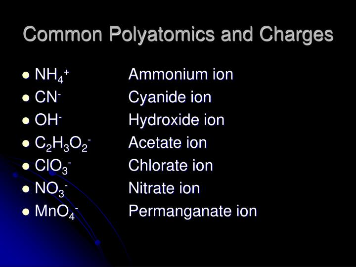 Common Polyatomics and Charges