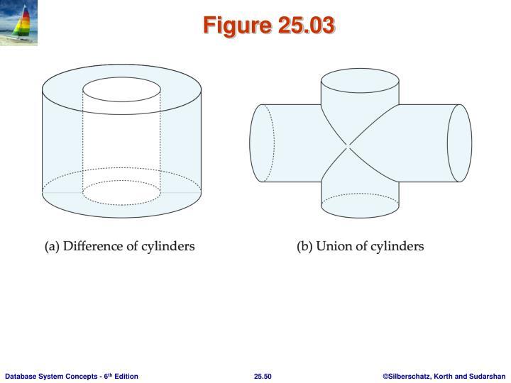 Figure 25.03