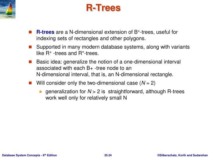 R-trees