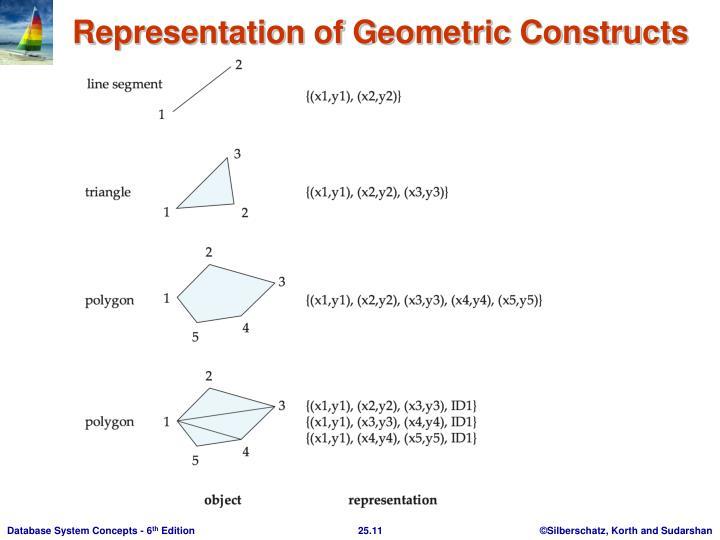 Representation of Geometric Constructs