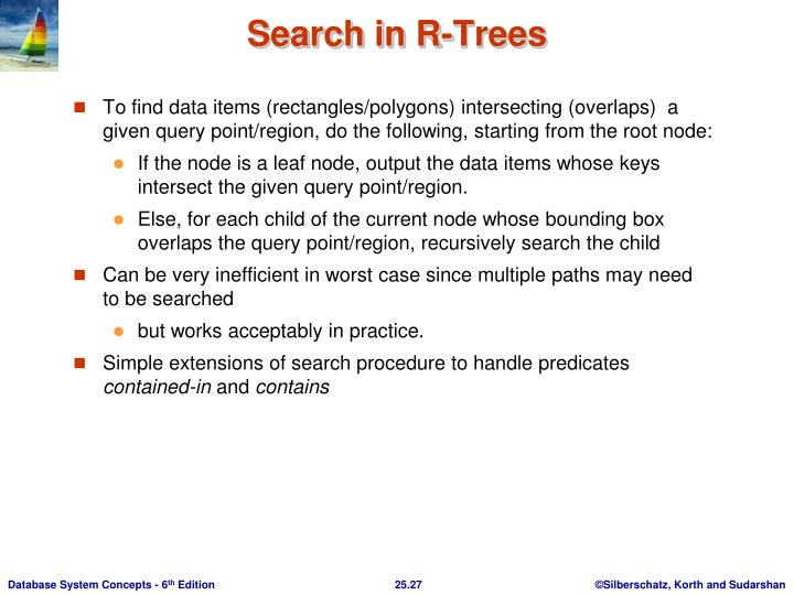 To find data items (rectangles/polygons) intersecting (overlaps)  a given query point/region, do the following, starting from the root node: