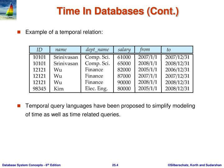 Example of a temporal relation: