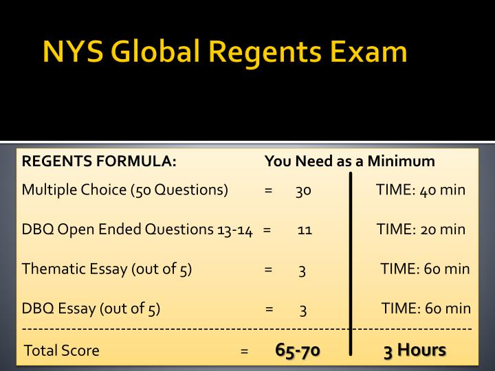 global regents 2009 thematic essay Global history and geography regents examinations  august 2009 global history and geography  part i and rating guide, part ii - thematic essay (56 mb.