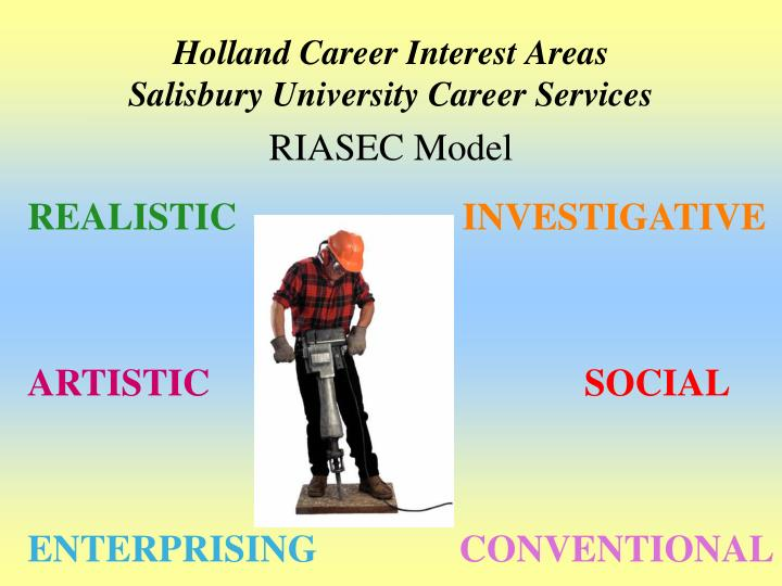 holland career interest areas salisbury university career services riasec model n.
