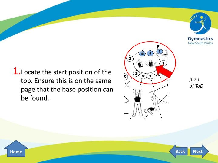Locate the start position of the top. Ensure this is on the same page that the base position can be found.