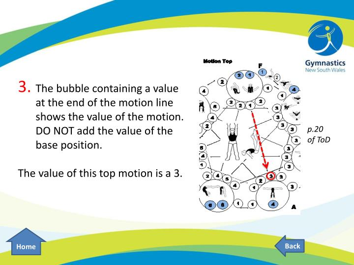 The bubble containing a value at the end of the motion line shows the value of the motion. DO NOT add the value of the base position.