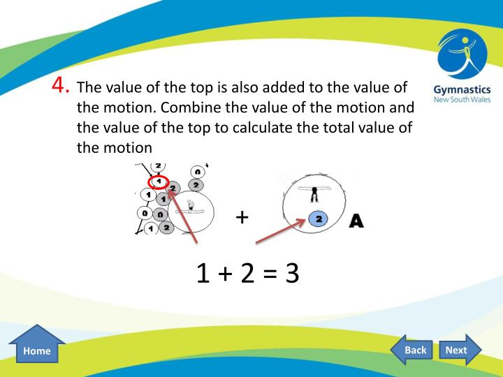 The value of the top is also added to the value of    the motion. Combine the value of the motion and  the value of the top to calculate the total value of   the motion