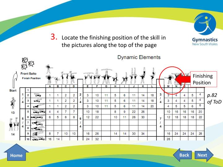 Locate the finishing position of the skill in the pictures along the top of the page