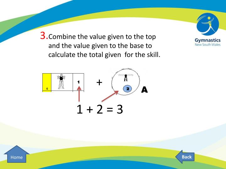 Combine the value given to the top and the value given to the base to calculate the total given  for the skill.