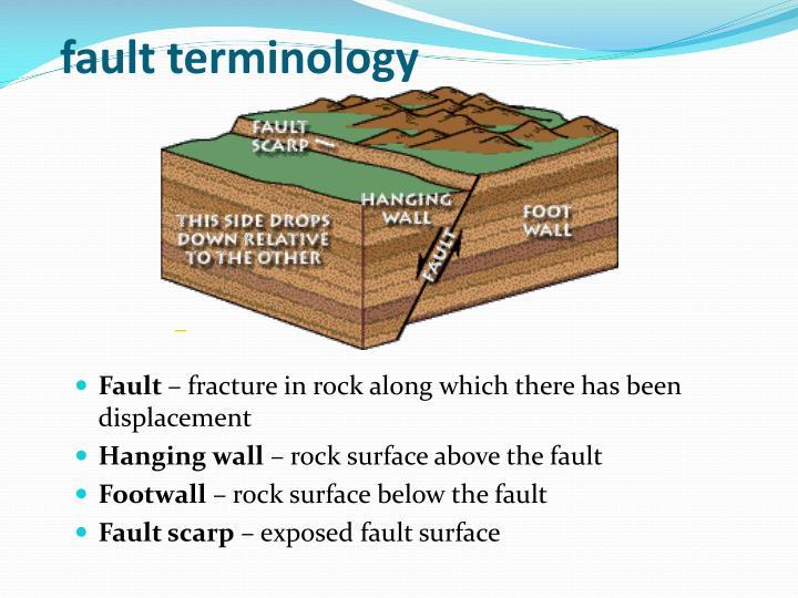 fault terminology