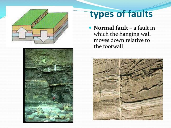 types of faults