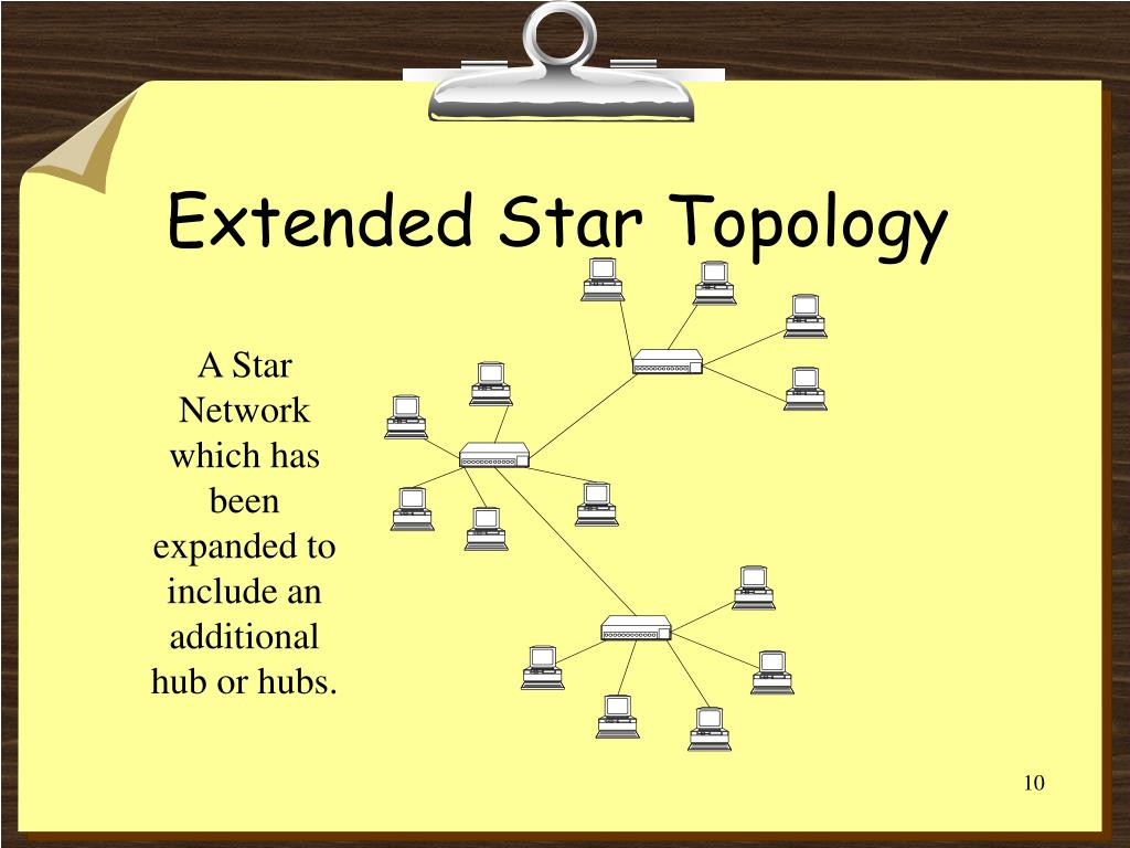 Ppt - Network Topology Powerpoint Presentation  Free Download