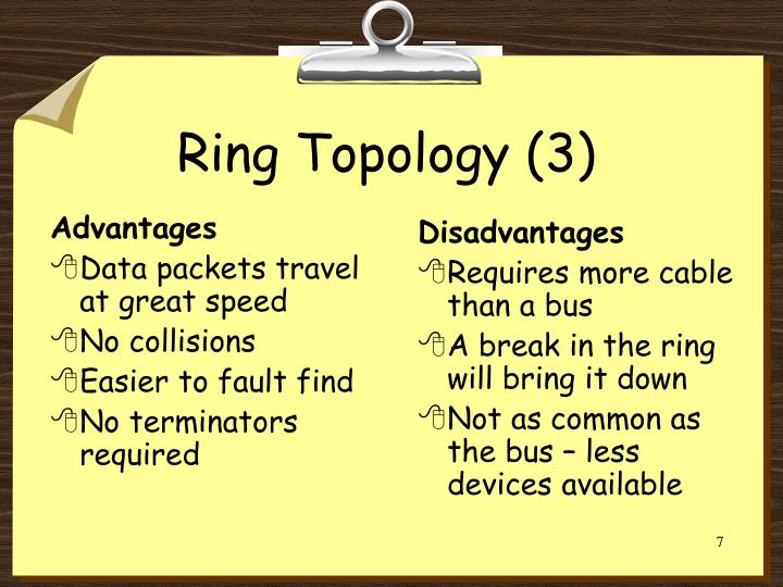 difference between bus and ring topology