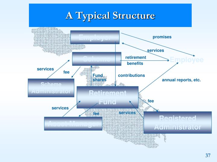 A Typical Structure