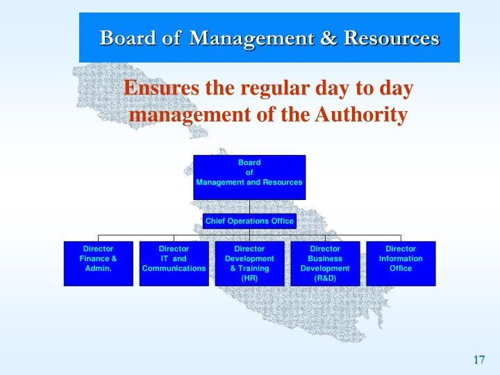 Board of Management & Resources