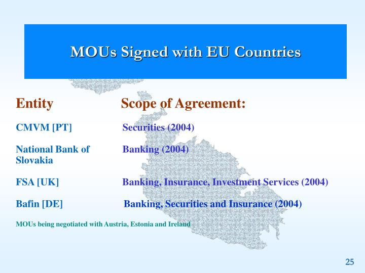 MOUs Signed with EU Countries