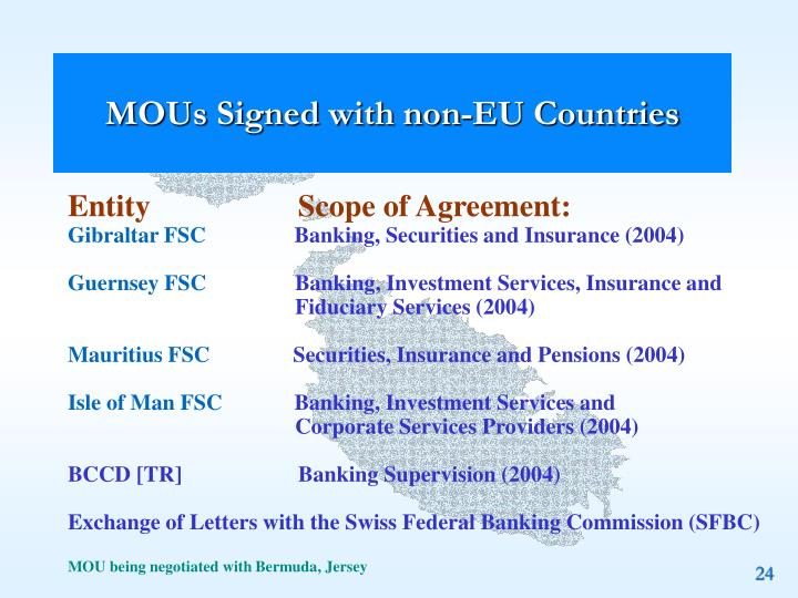 MOUs Signed with non-EU Countries