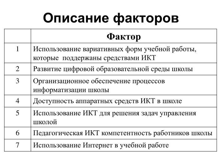 Описание факторов