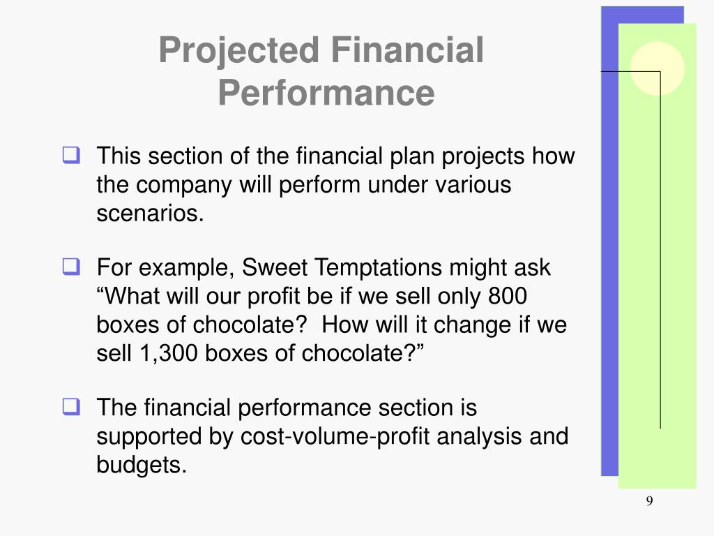 PPT - CHAPTER 3 DEVELOPING A BUSINESS PLAN: COST-VOLUME-PROFIT