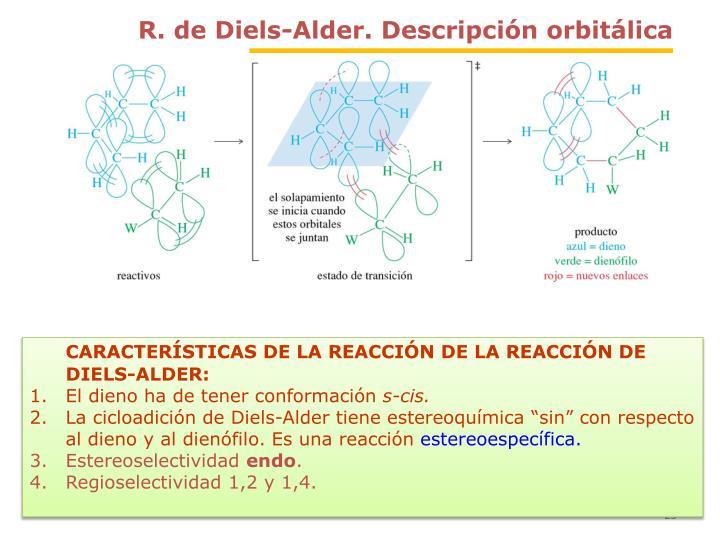 R. de Diels-Alder. Descripción orbitálica