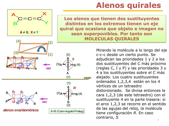 Alenos quirales