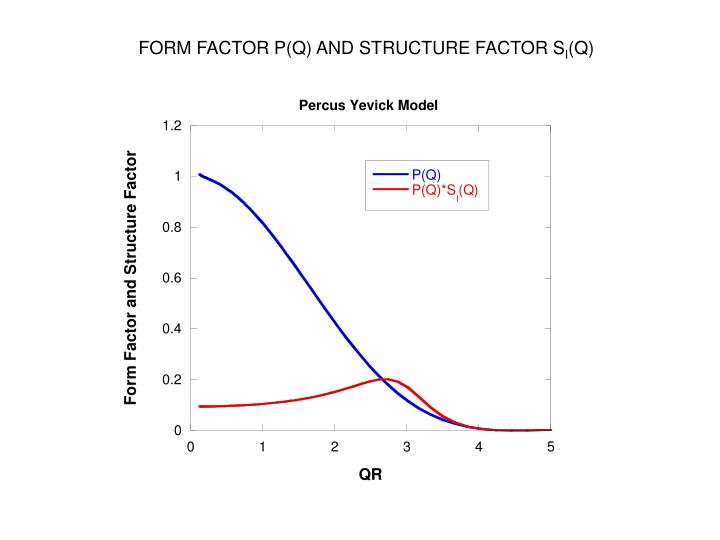 FORM FACTOR P(Q) AND STRUCTURE FACTOR S