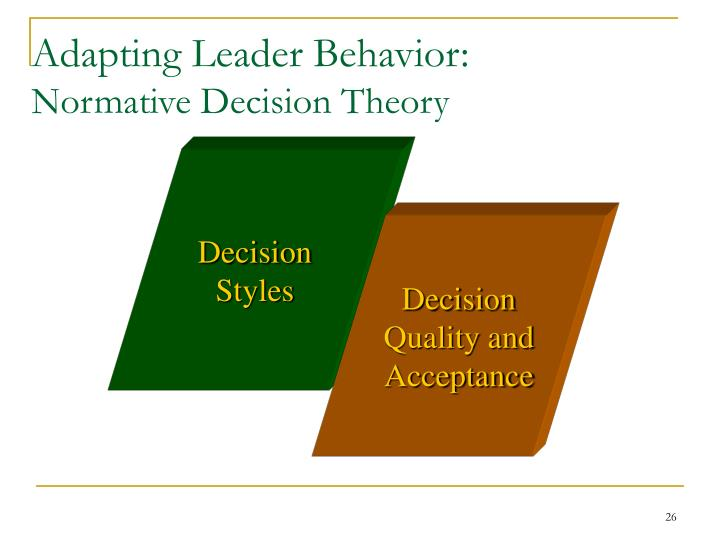 Adapting Leader Behavior: