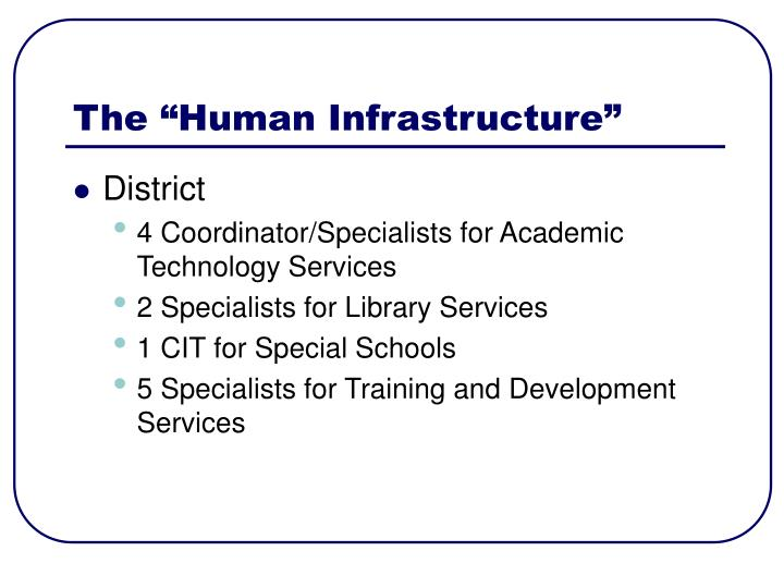 """The """"Human Infrastructure"""""""