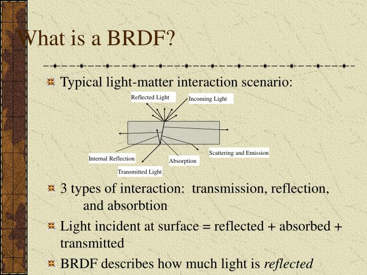 What is a brdf1
