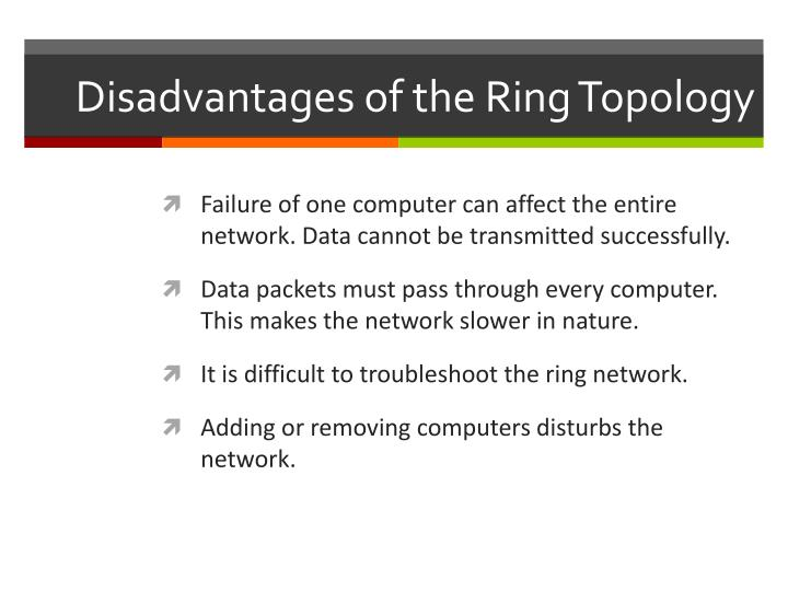 Disadvantages of the Ring Topology