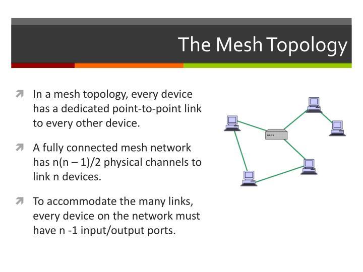 The Mesh Topology