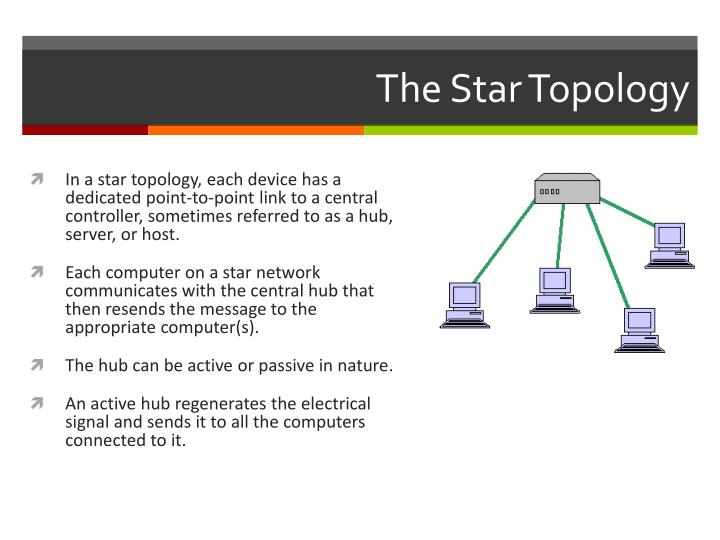 The Star Topology